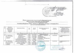 Область аккредитации_page-0001