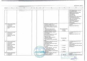 Область аккредитации_page-0004