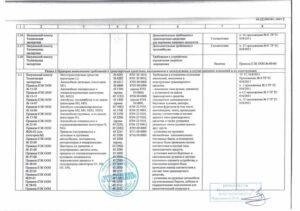Область аккредитации_page-0009